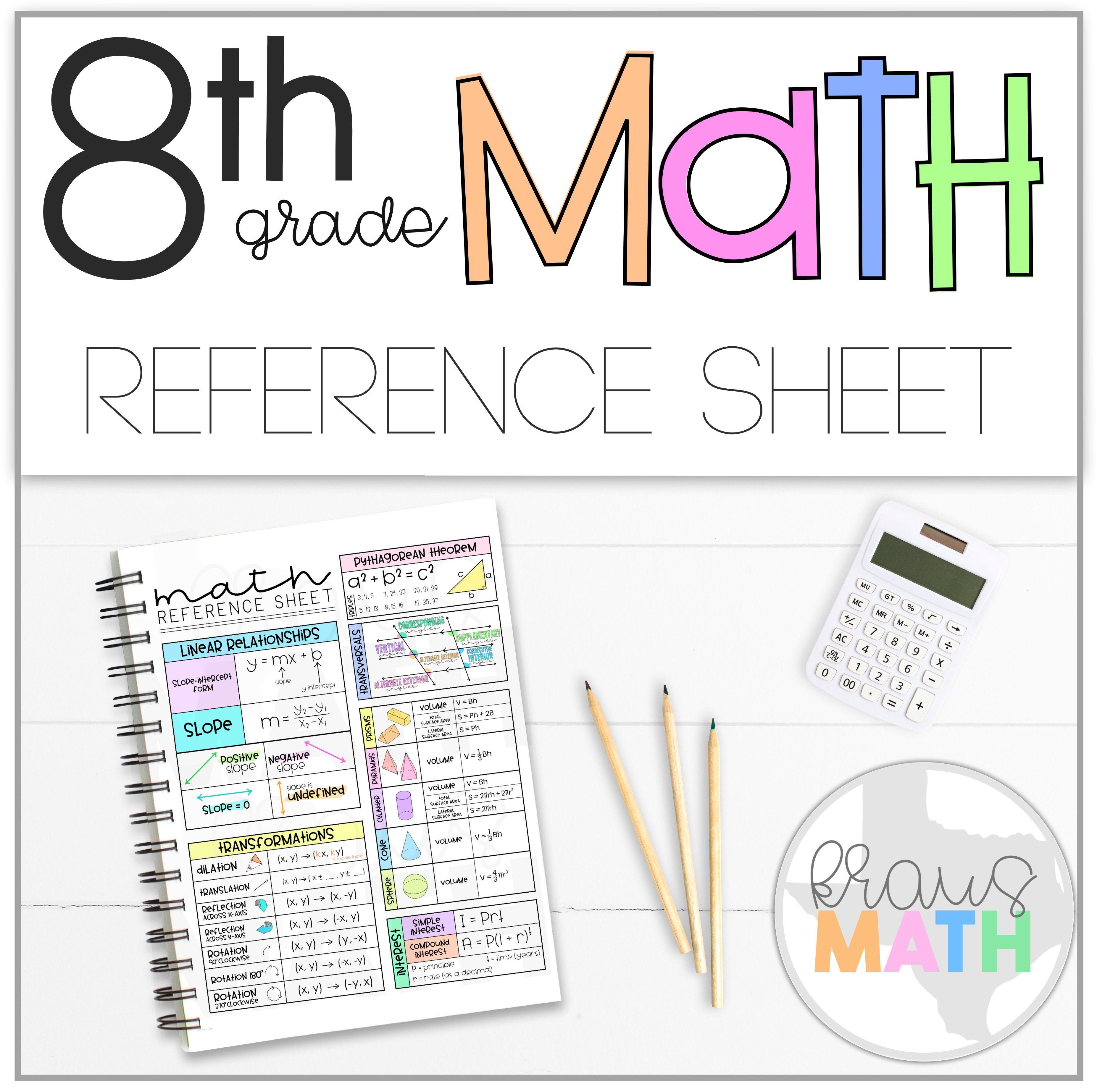 8th Grade Math Reference Sheet