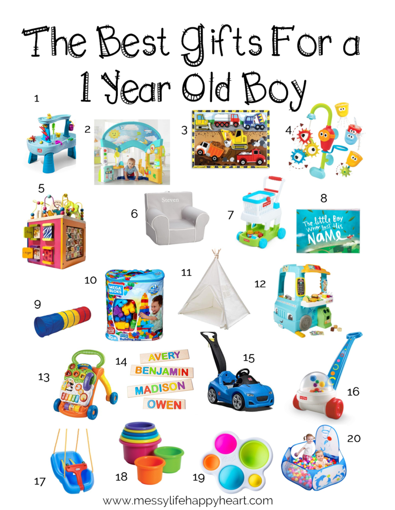 Best Gifts For A One Year Old Boy Messy Life Happy Heart Boy First Birthday Gift Birthday Gift Idea Boys 1st Birthday Boy Gifts