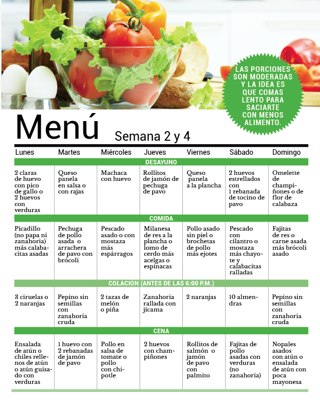 Pin En Dieta De 4 Semanas