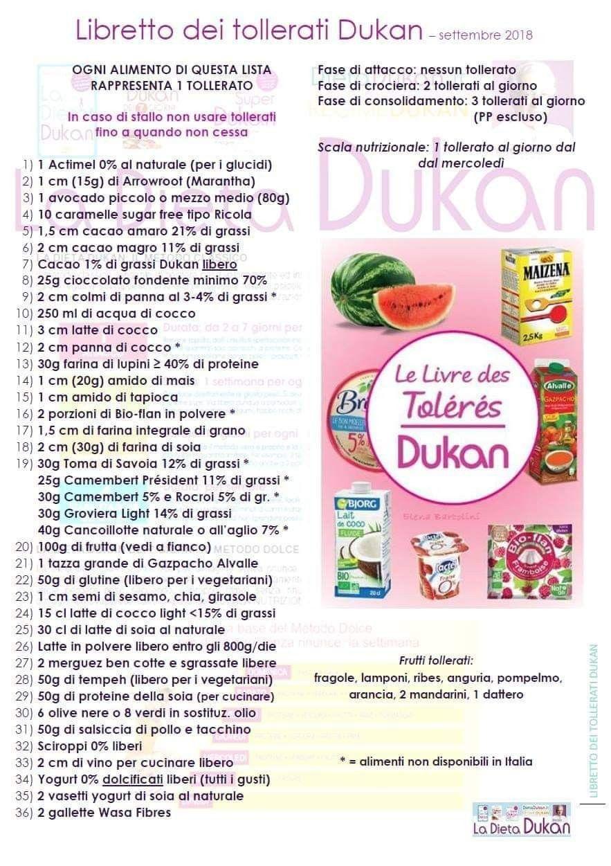 ricette dukan di dieta francese