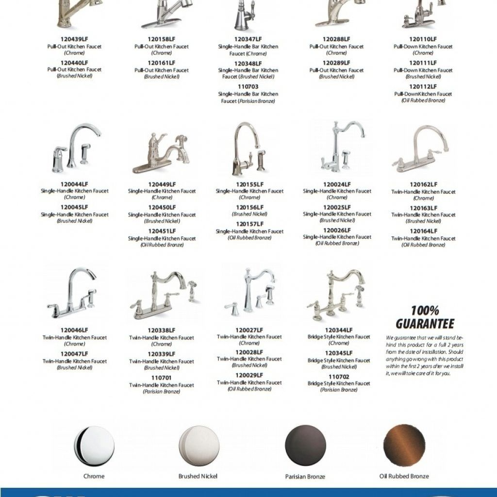 Types Of Kitchen Faucet Valves | http://latulu.info/feed ...