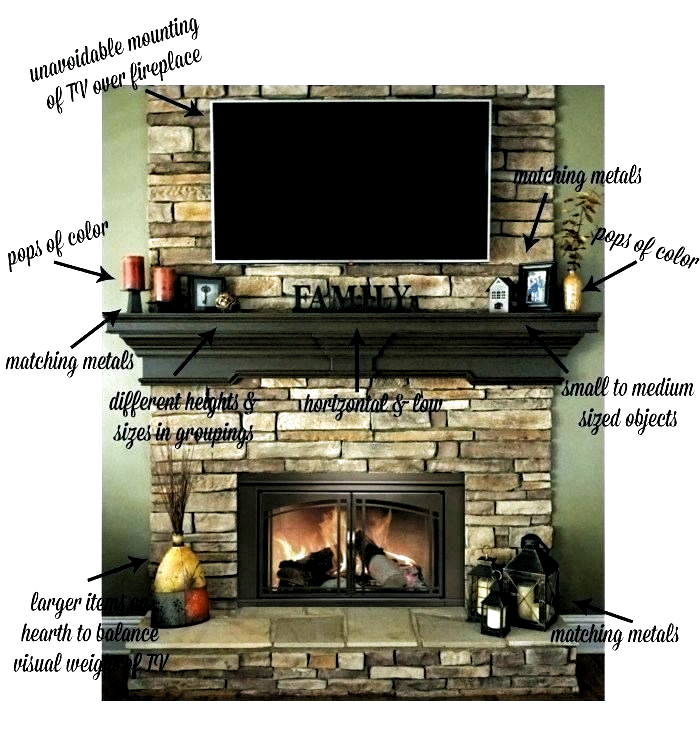 Pin On Fireplace Decor