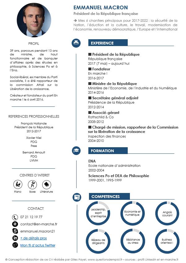 A Decouvrir En Cliquant Sur Le Titre Le Cv D Emmanuel Macron Et Des Conseils Pour Rendre Votre Cv Irresistibl Modele De Cv Design Le Cv Modele De Cv Creatif