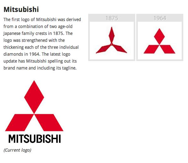 Mitsubishi Logo Evolution Logo Evolution One Logo Logos