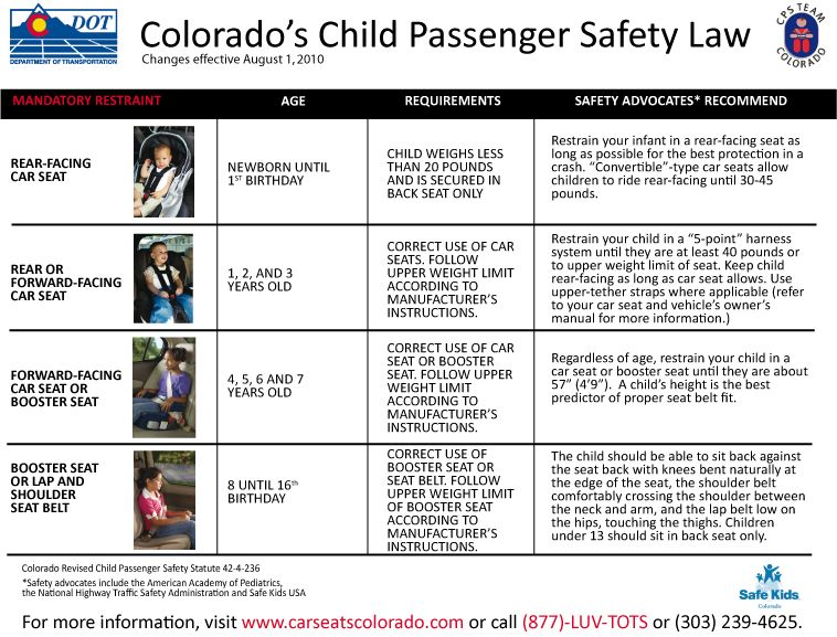 colorado booster seat laws 2018. Black Bedroom Furniture Sets. Home Design Ideas