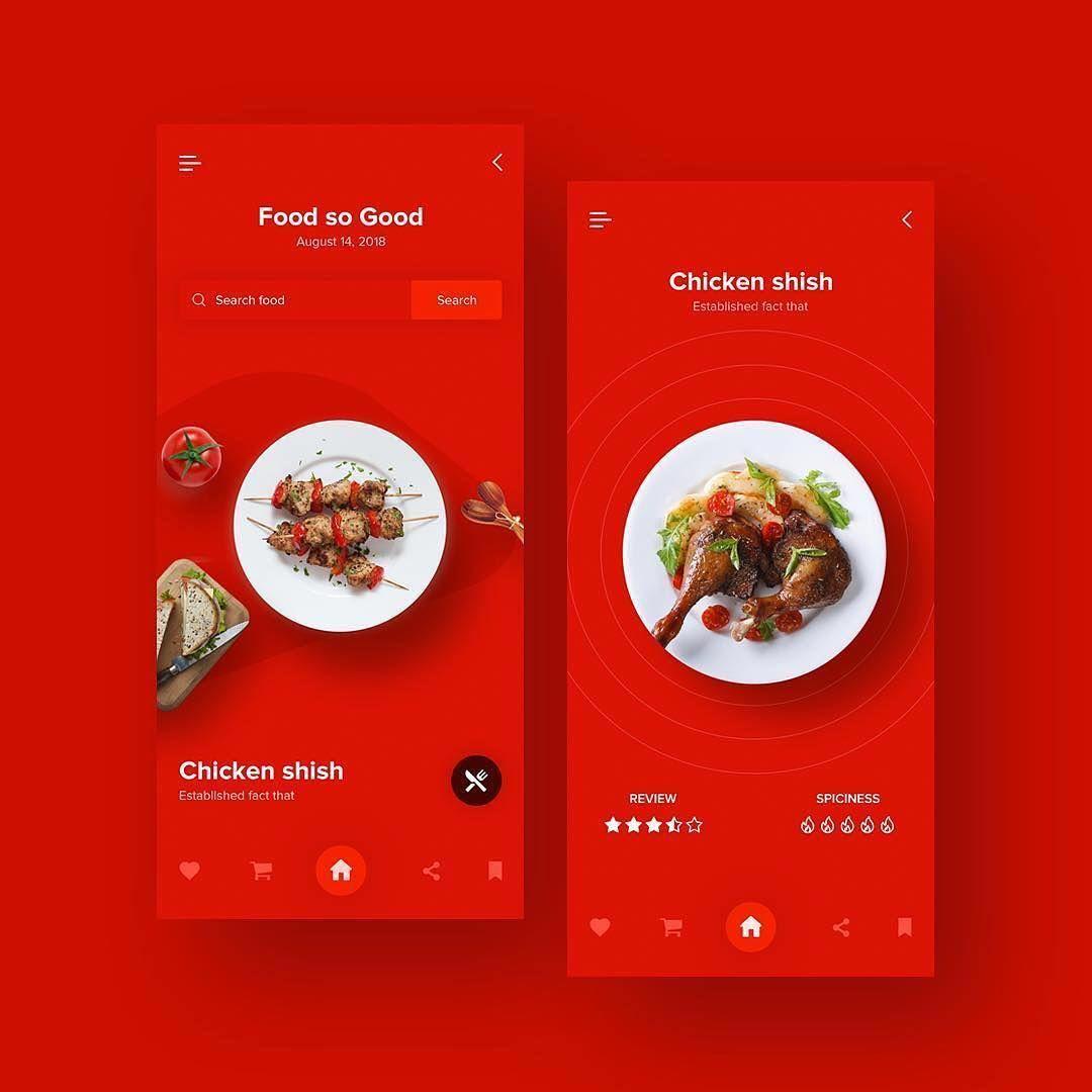 Learn Kitchen Design: Pin On Kitchen Layout Ideas