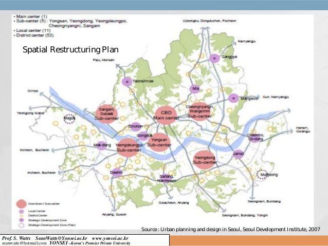 Spatial Strategic Planning Example  GoogleDa Ara  Diagram