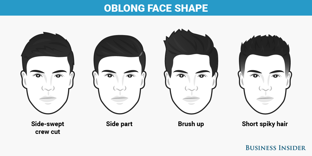 Hairstyles For Diamond Face Shape Male