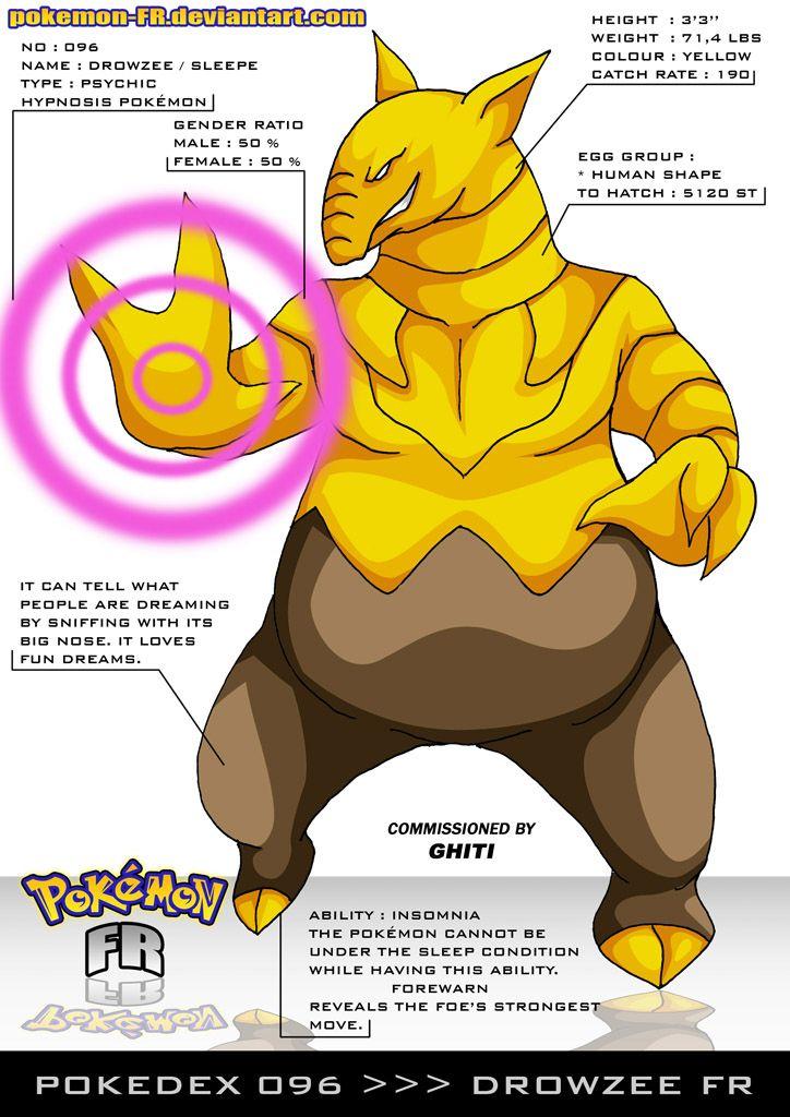 Pokedex no 197 UMBREON Info taken directly from Pokemon com