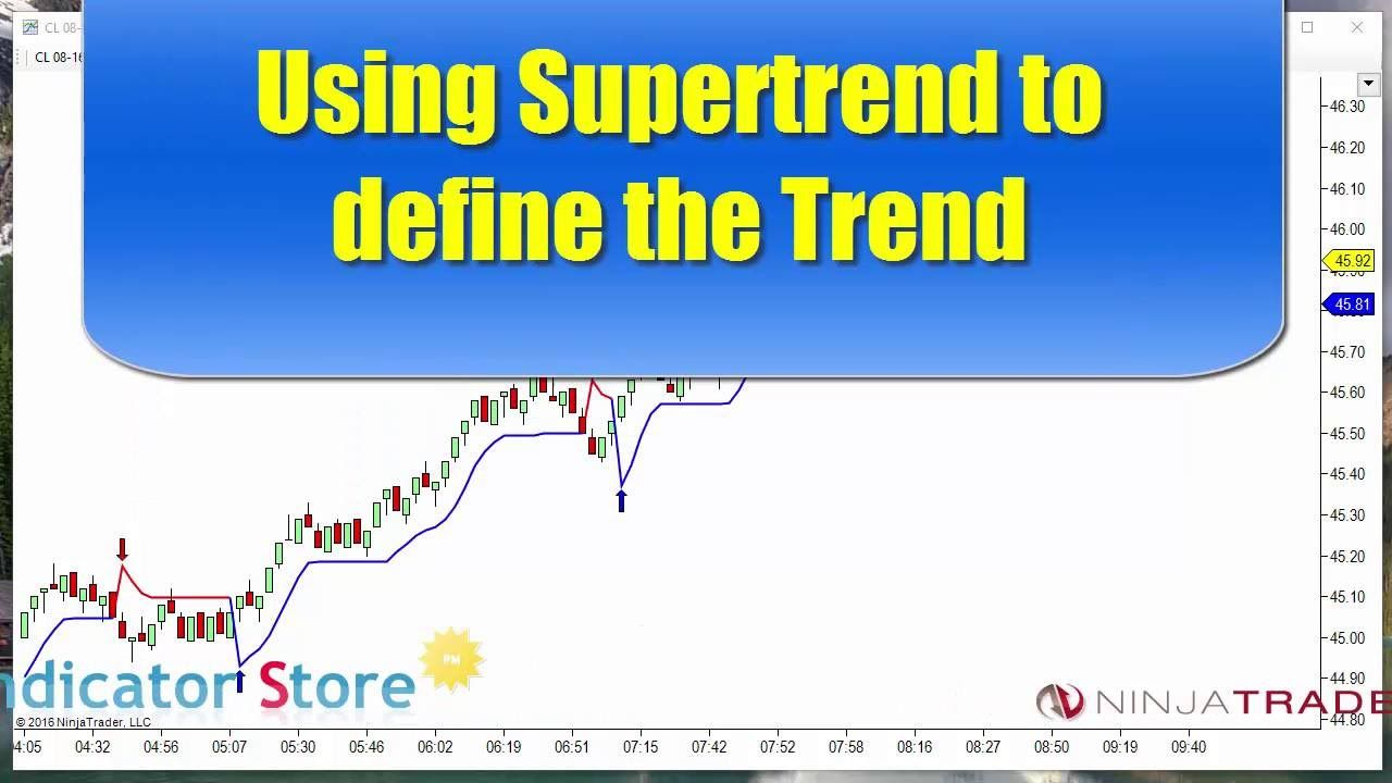 Filtering Signals With Supertrend Pc Builds