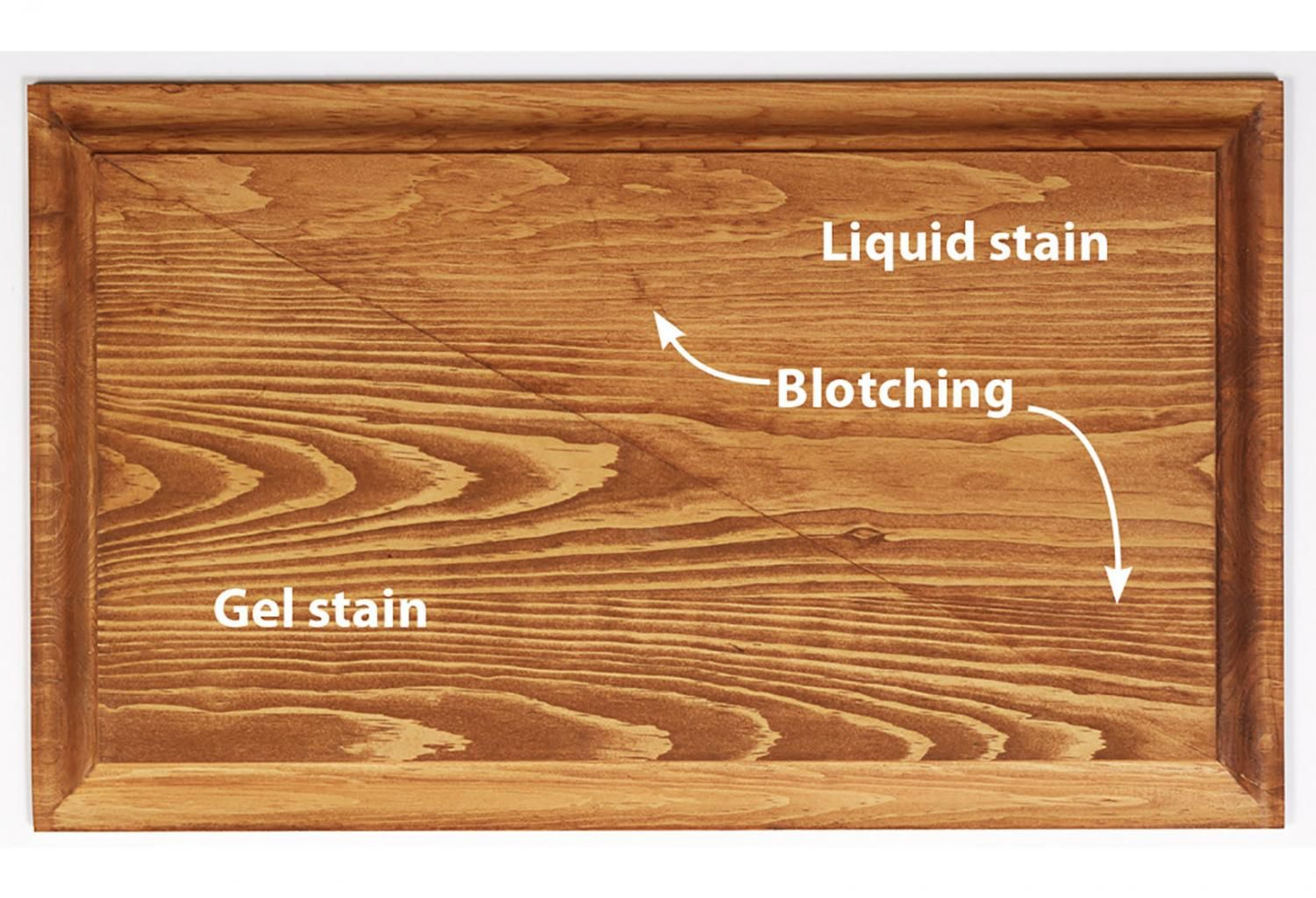 Avoid Or Fix Blotchy Stain Wood Magazine Stain Staining Wood Gel Stain