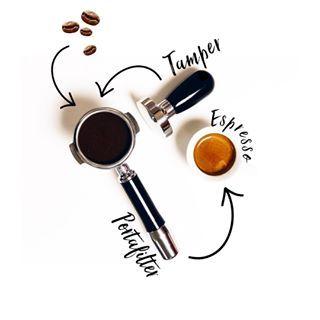 ECM Manufacture GmbH (ecmespresso) • InstagramFotos und
