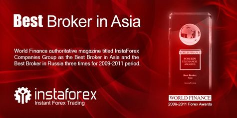 Forex brokers in asia