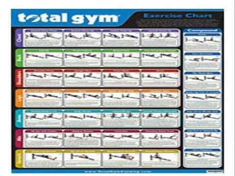 Total Gym Exercise Chart Youtube Exercise Pinterest Gym