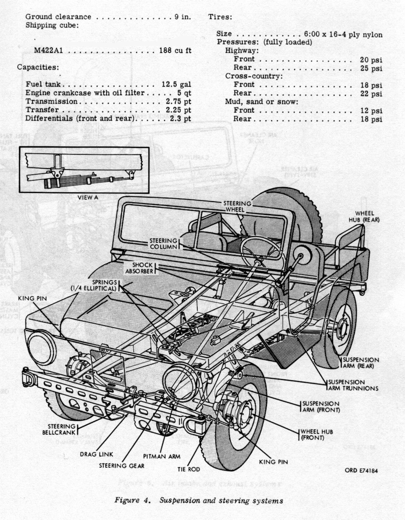 m422 mighty mite page jeep stuff pinterest jeep and cart Chevy Crew Cab Trucks Pinterest m422 mighty mite page