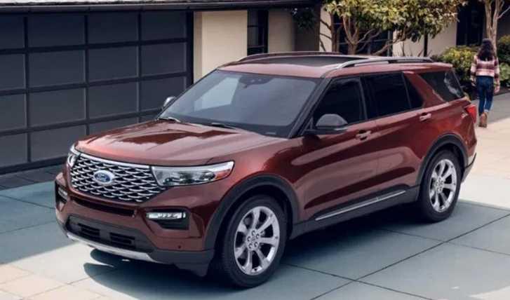 2022 Ford Explorer 2 In 2020 Ford Explorer Best Suv New Ford Explorer