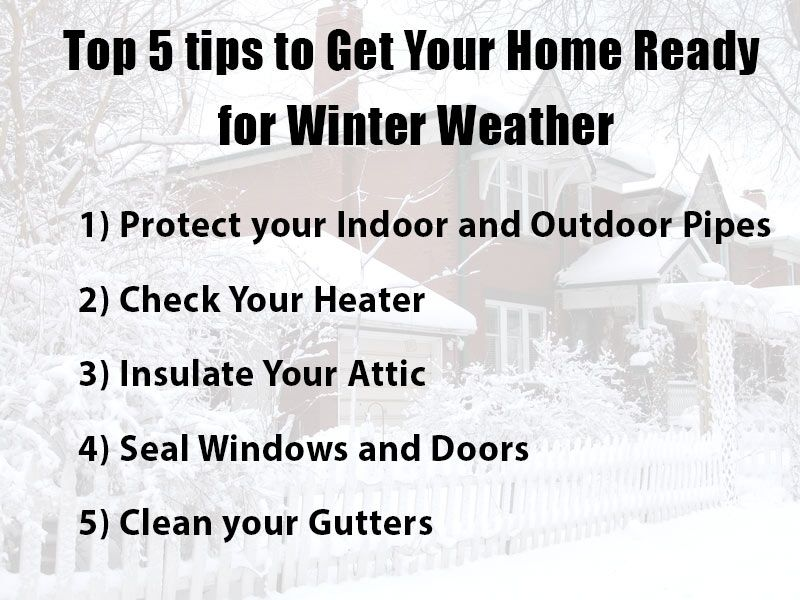 Top 5 winter tips cleaning gutters ice dams snow and ice