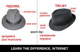 4b84e8a576e trilby vs fedora - Google-søgning | fashion | Hats, Fashion, Style