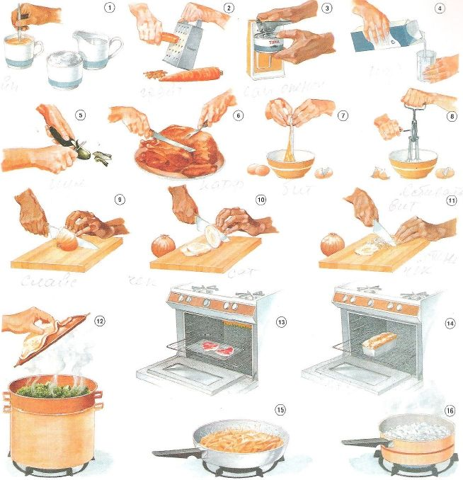 lista de verbos en ingles usados para cocinar la comida