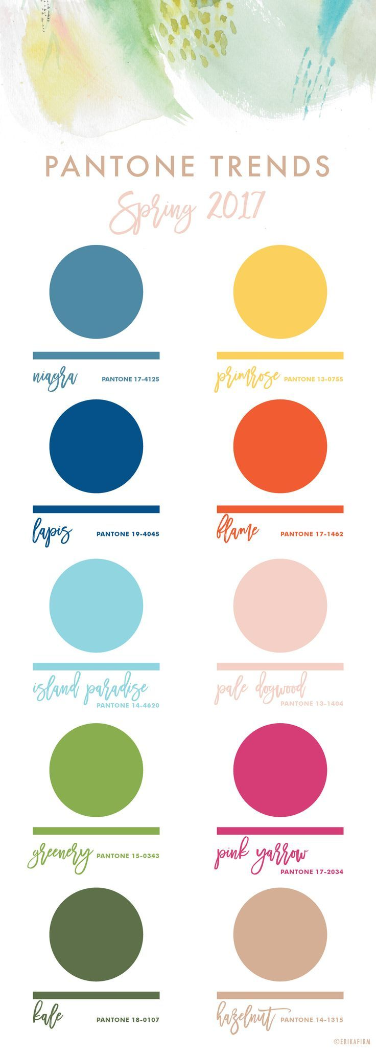Fall 2016 Pantone Colors ok. . Really dont want to think about ...