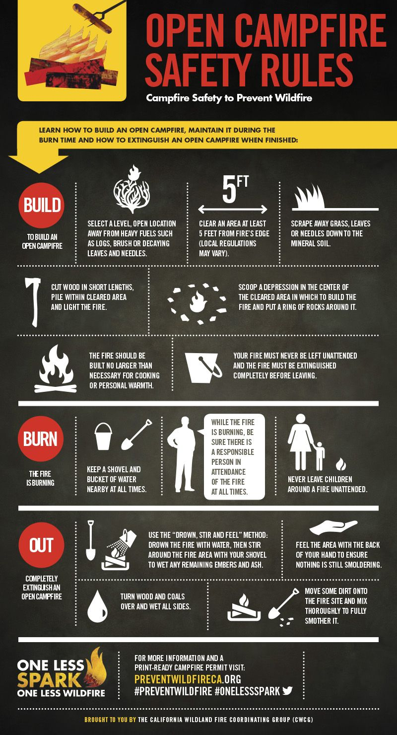 Open campfire safety rules infographic one less spark