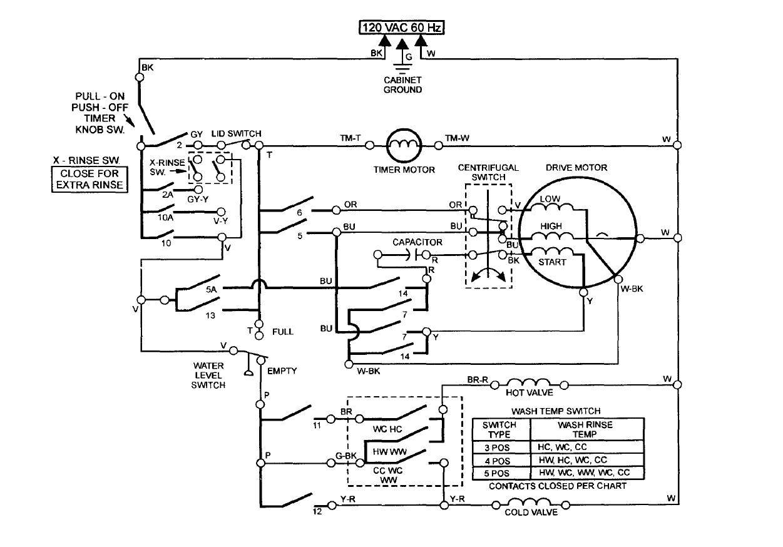 Wiring Diagram Of Washing Machine Motor Bookingritzcarlton Info Washing Machine Motor Automatic Washing Machine Electrical Circuit Diagram