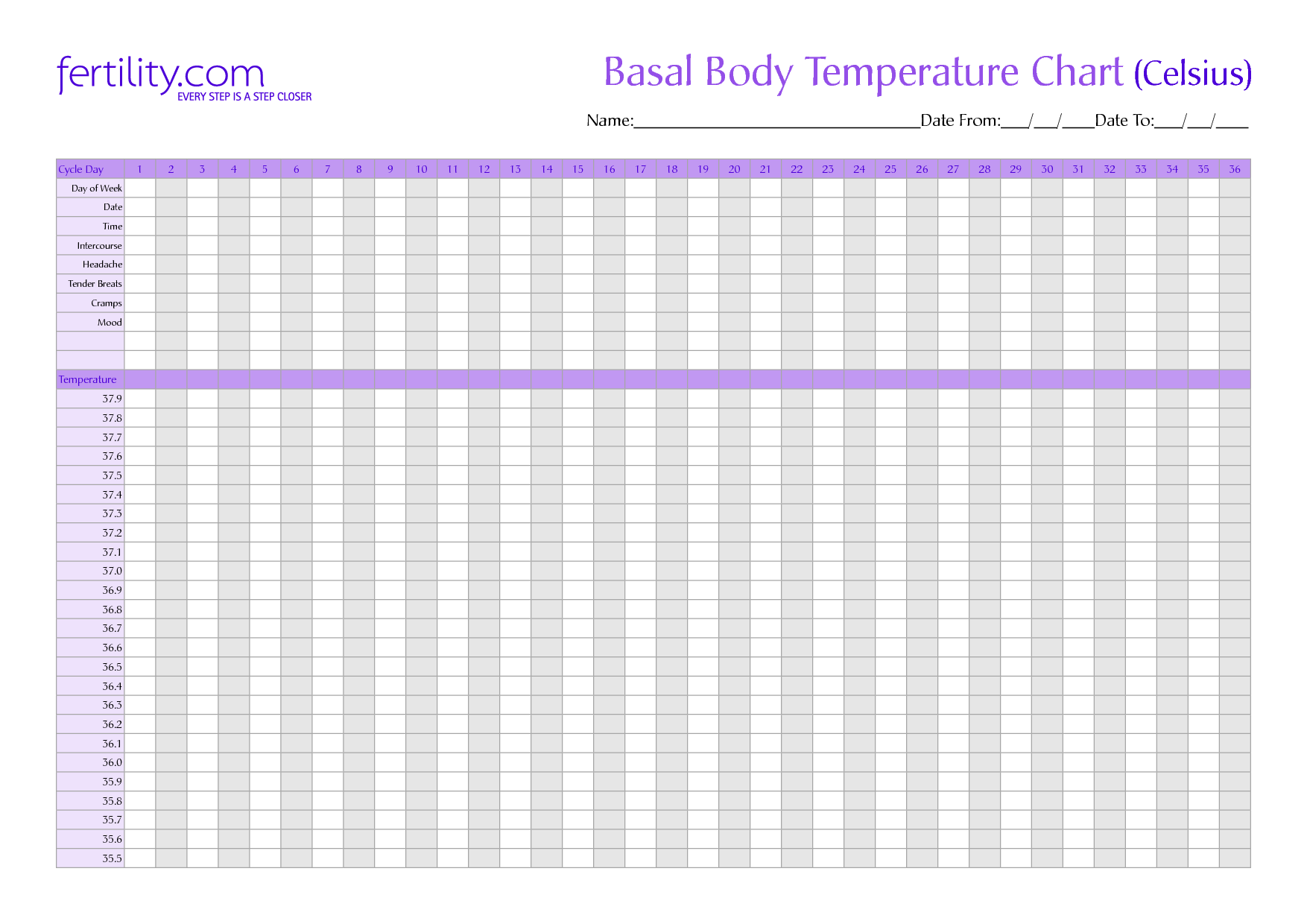 basal body temperature chart celsius in 2020
