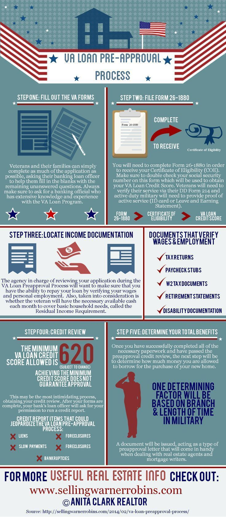 Pin by Best Loan Tips on Banking Mortgage loan