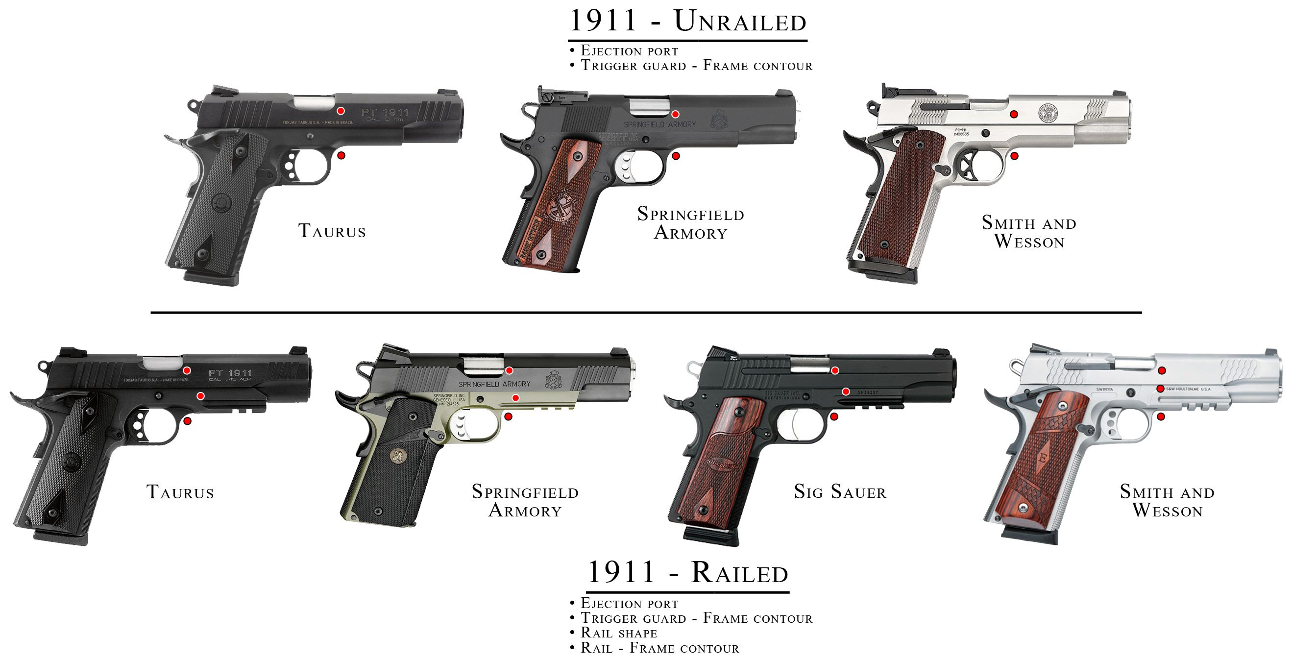 1911 frame comparison: All 1911 are not the same! One size