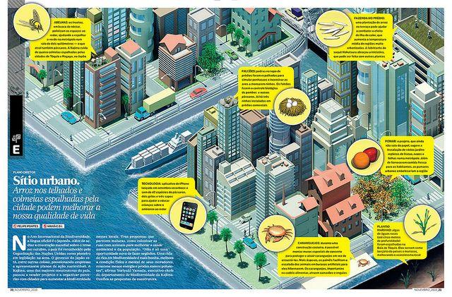 Uma infografia ilustração, feita para explicar como através de um conceito diferenciado as cidade podem ser melhoradas.