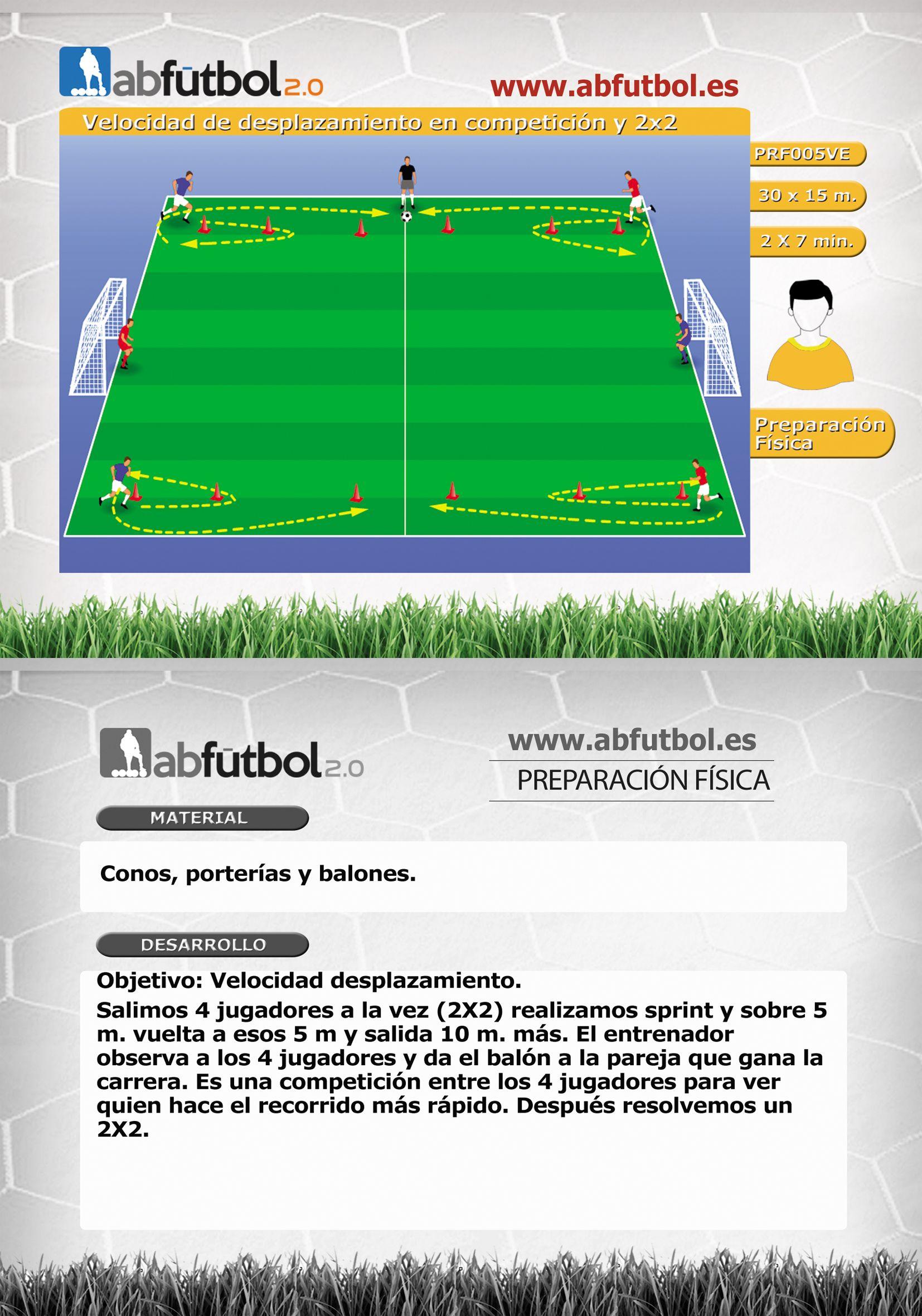 Velocidad De Desplazamiento En Competición Y 2x2 Abfutbol Es Ejercicios De Fútbol Entrenamiento Futbol Ejercicios