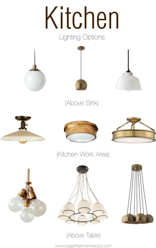 Kitchen Lighting Pinterest Kitchens Lights And Semi Flush Lighting - Semi flush kitchen lights