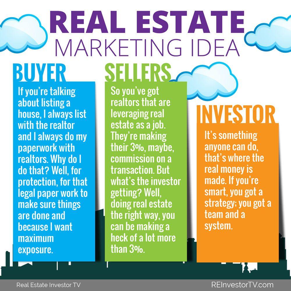 Real estate marketing ideas httpreinvestortvreal estate real estate marketing ideas httpreinvestortvreal estate solutioingenieria Images