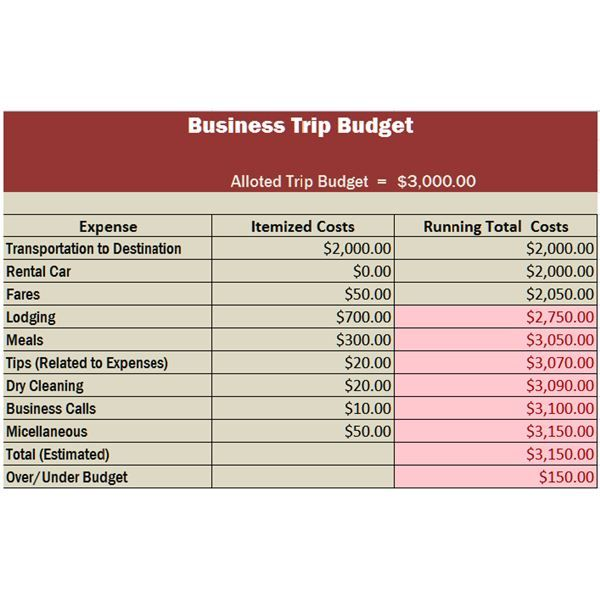 Plan Better Business Trips With This Free Template For