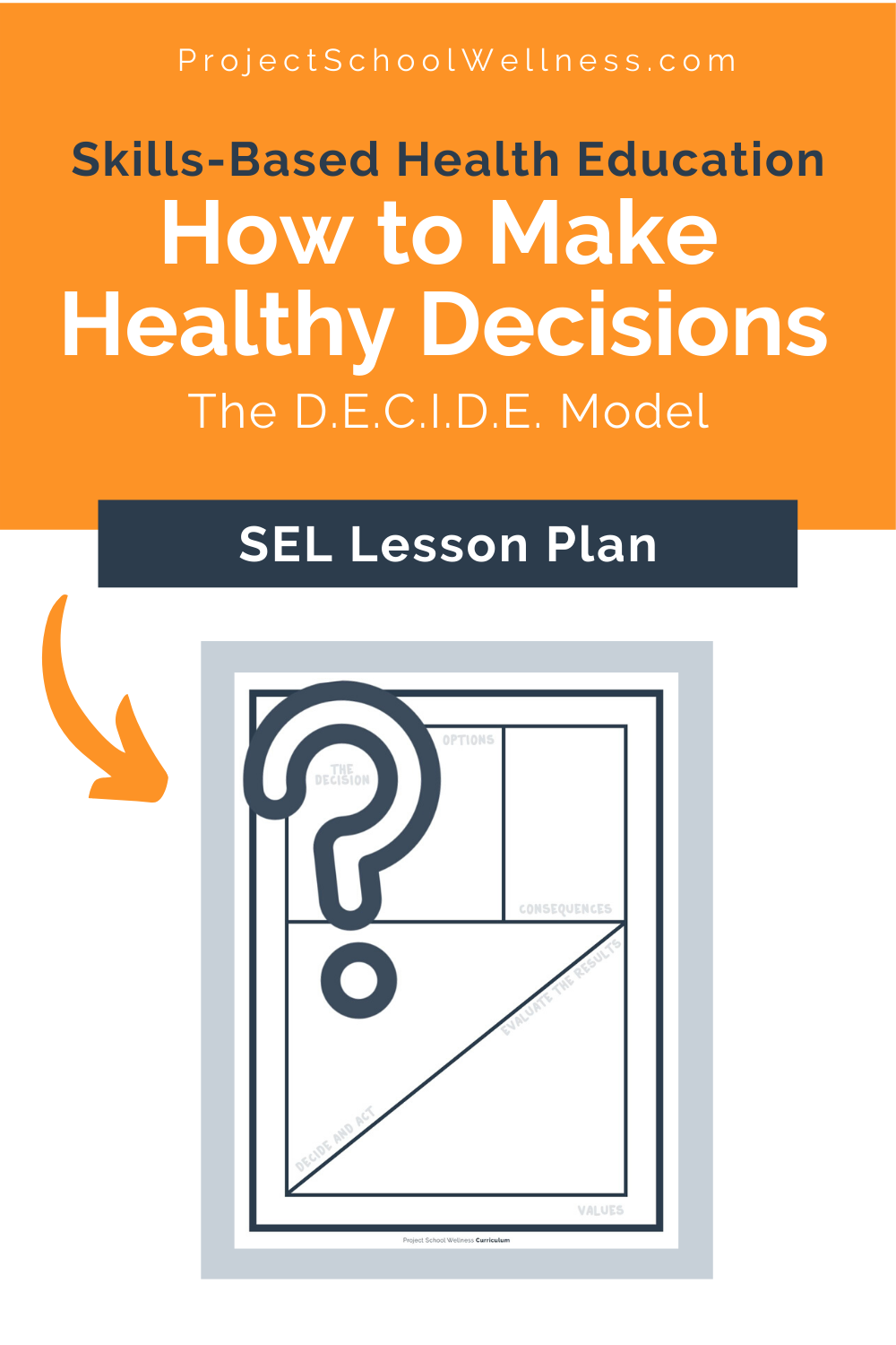 Distance Learning SEL How to Make Healthy Decisions & the