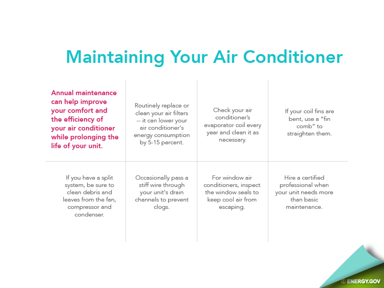 Helpful tips for maintaining your air conditioner! Visit