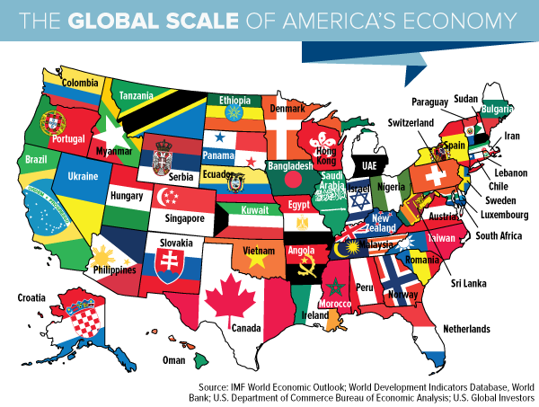 The Global Scale Of America S Economy United States Map Map