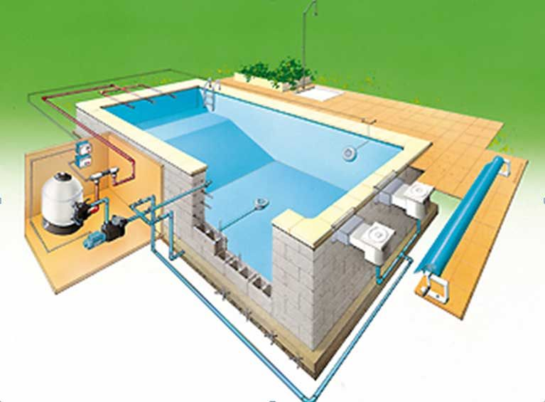 Sch ma des canalisation du circuit d 39 eau d 39 une piscine for Construction pool house piscine