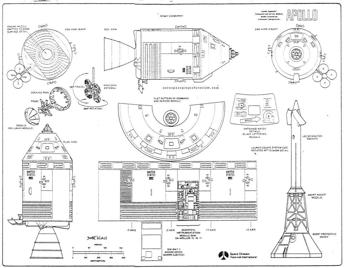 apollo-naa-diagram.jpg (1200×932) | ONE SMALL STEP | Pinterest ...