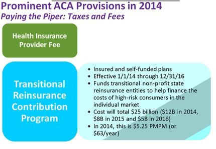The Transitional Reinsurance Fee Health Care Reform How To Plan