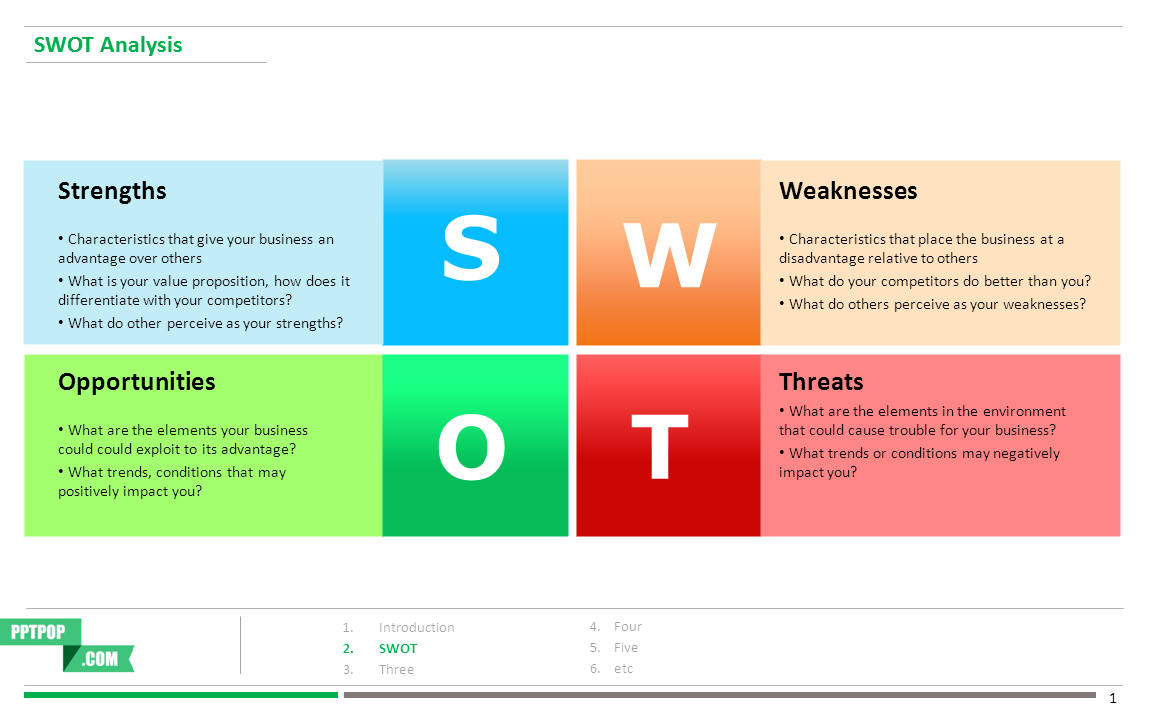 Powerpoint swot template powerpoint template pinterest powerpoint swot template powerpoint template pinterest toneelgroepblik Images