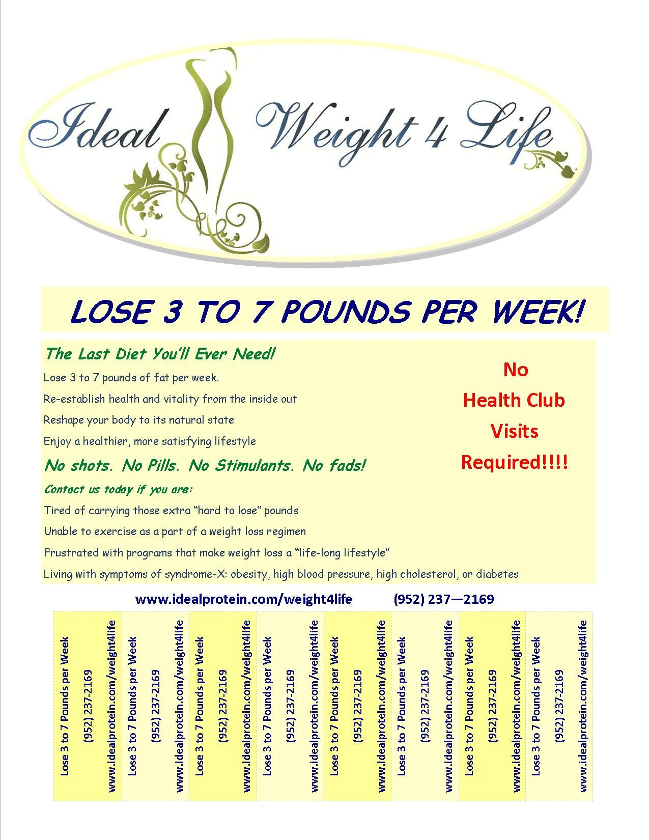 Pin on Ideal Protein Weight Loss Method