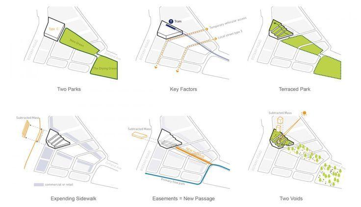 Landscape Architecture Design Diagram Landscape Architecture