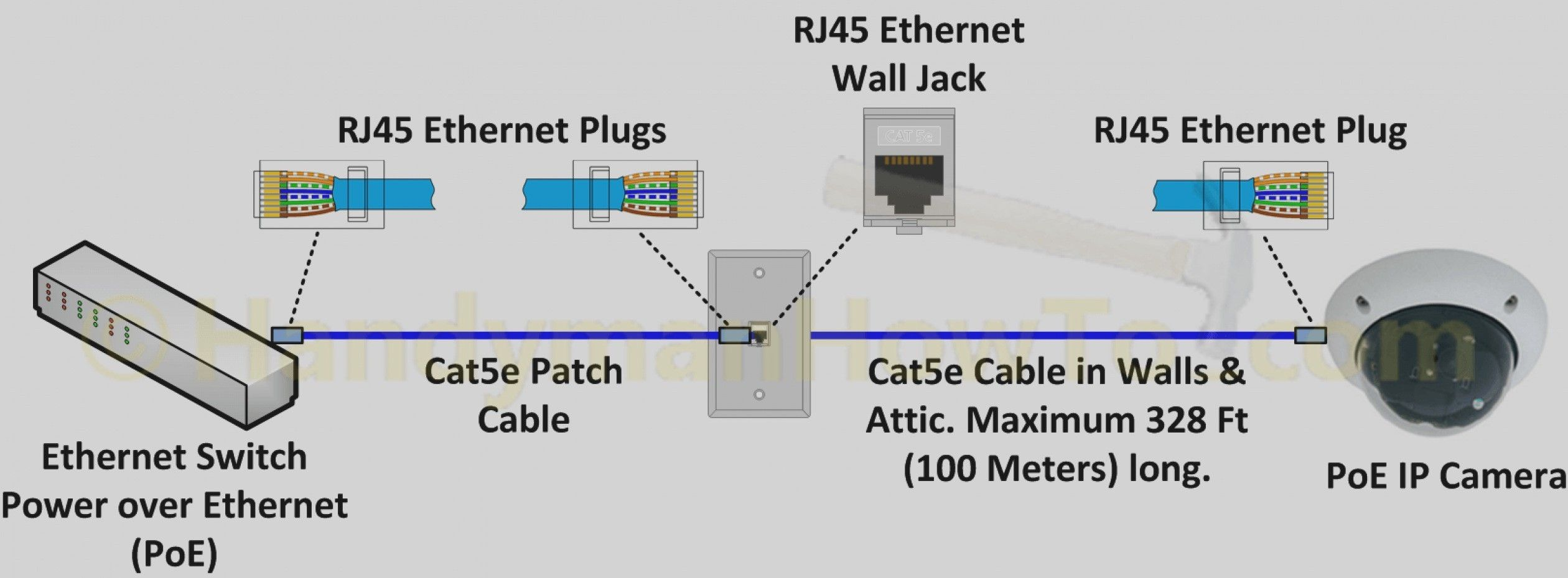 Beautiful Wiring Diagram Network Cable Diagrams