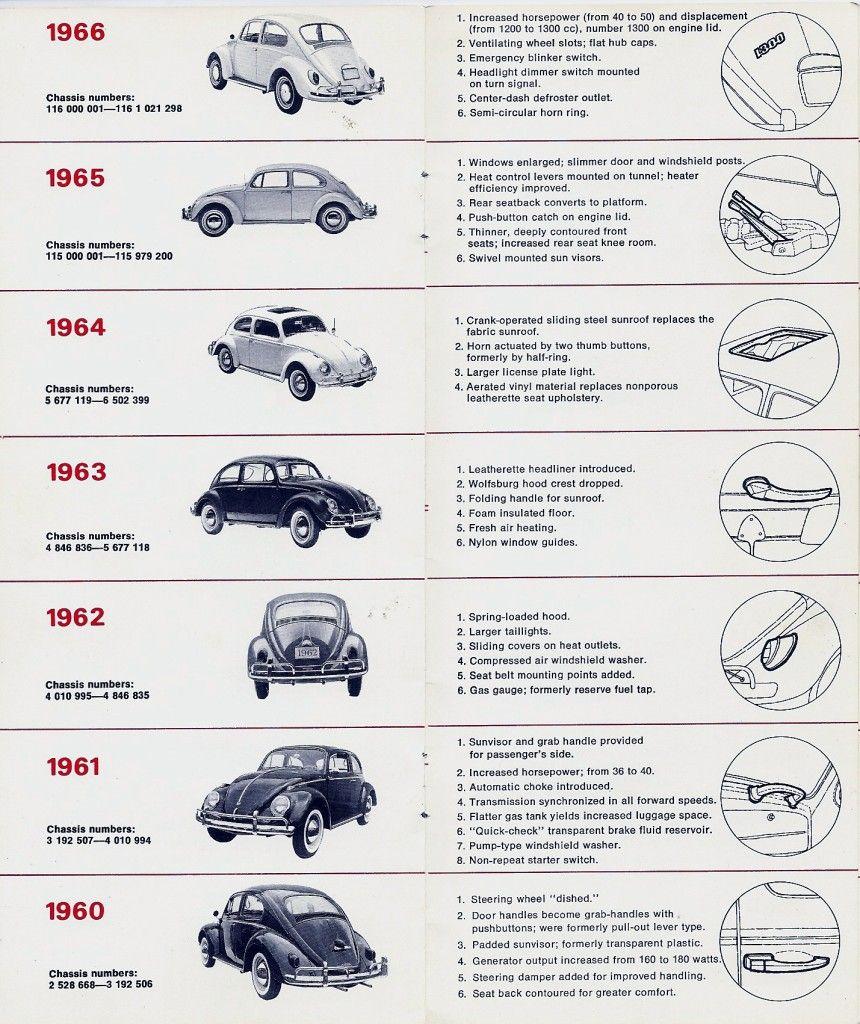 Vw Beetle 1949 1974 Chassis Numbers Thackerspeed In 2020 Beetle Vw Beetles Vintage Volkswagen