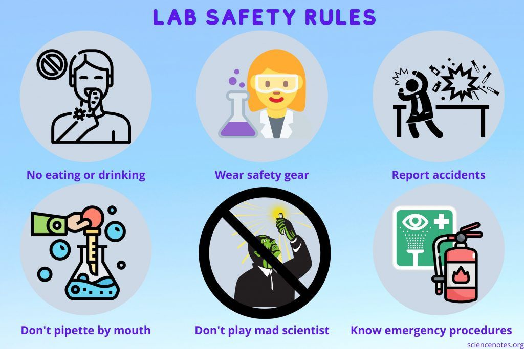 Lab Safety Rules and Guidelines in 2020 Lab safety rules