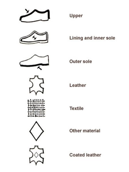 Shoe Labels Uk Meaning