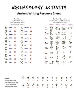 Archaeology - Ancient Writing Activity - Resource   Writing ...