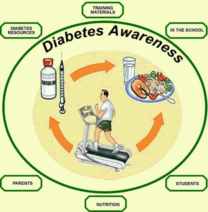 Diabetes awareness ...