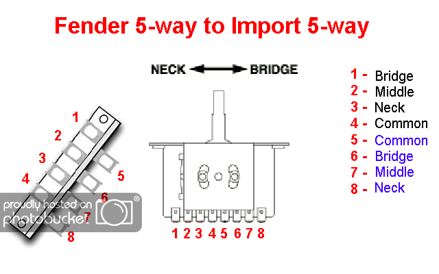 Wiring Diagram For Telecaster 3 Way Switch | Guitar pickups ... on